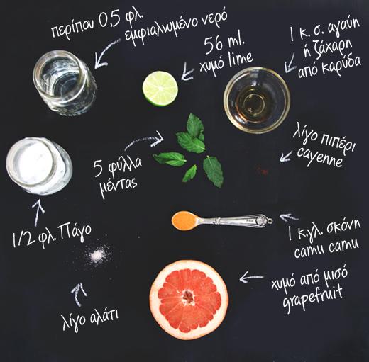 super-c-tonic_recipe